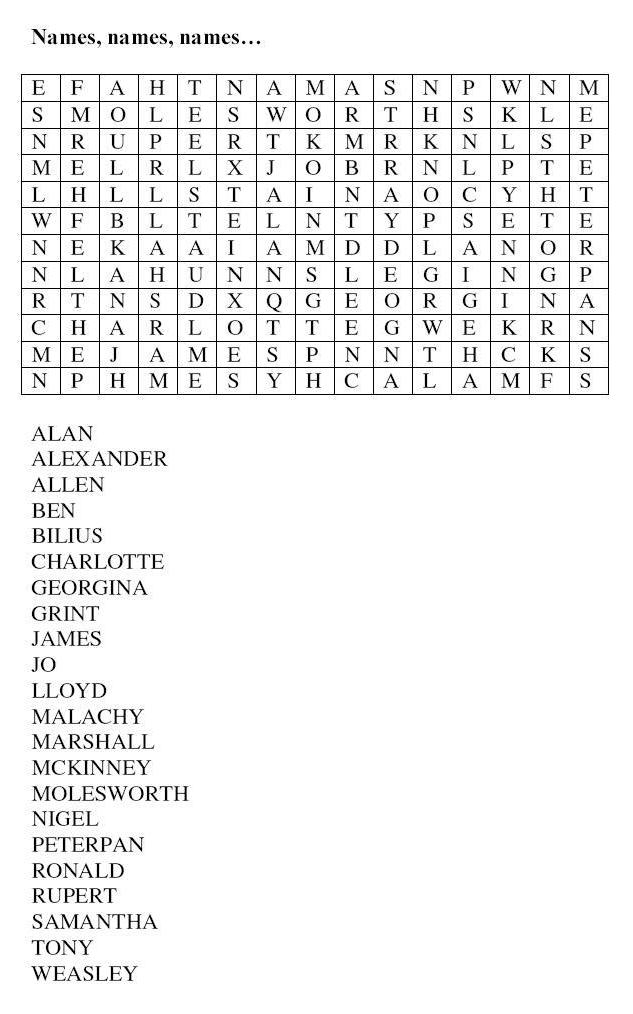 Find the names in the list